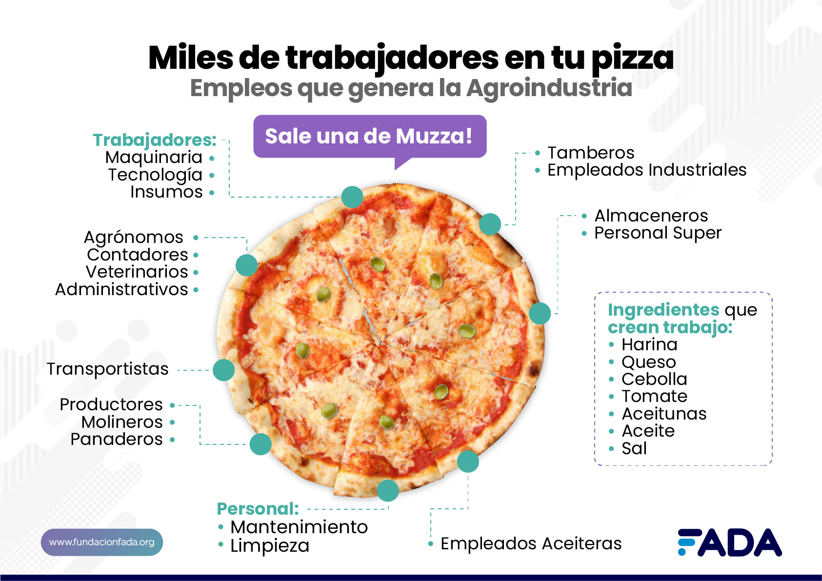 La cadena láctea ocupa a 187 mil personas en la Argentina