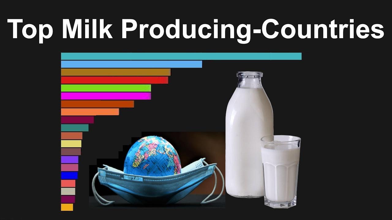 Mercado mundial de la leche: Europa, Estados Unidos e India encabezan el ranking