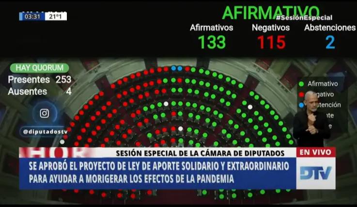 Productores de Córdoba evalúan posibilidad de frenar judicialmente el Impuesto a la Riqueza