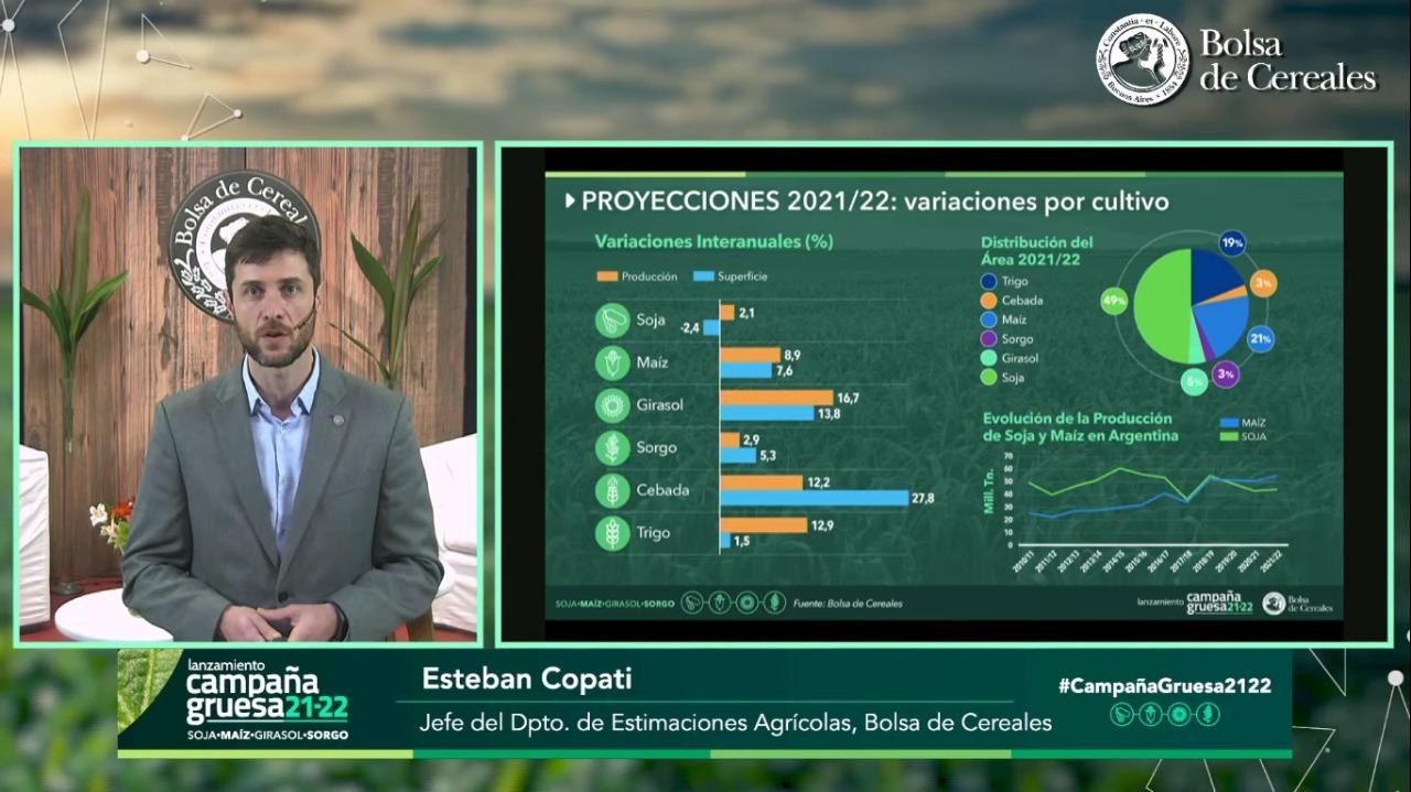 Bolsa de Cereales porteña apuesta a una nueva cosecha récord en maíz para ciclo 2021-22